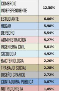 rankin-profesiones-clinica-colombiana-de-obesidad