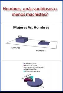 hombre-mas-vanidosos-ccom